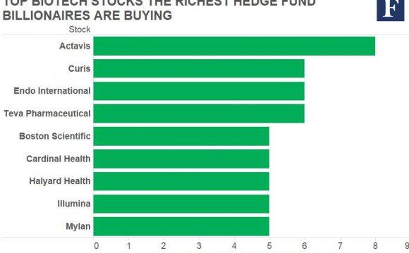 12 Energy Stocks The Richest
