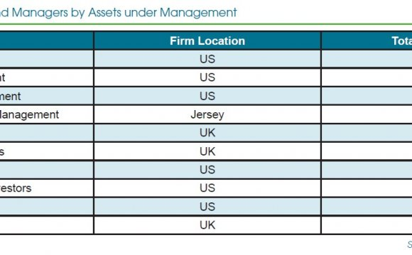 Hedge Fund Managers by AUM. ""