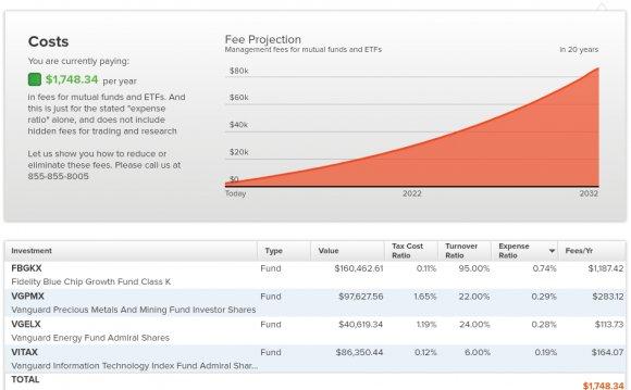 401K Fees Add Up!