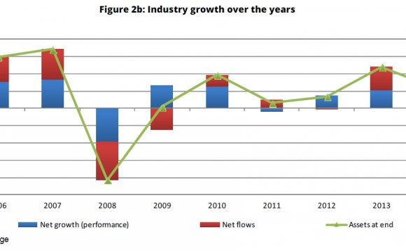 Net growth and flows of Hedge