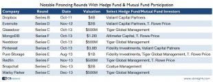 hedgefundvaluations