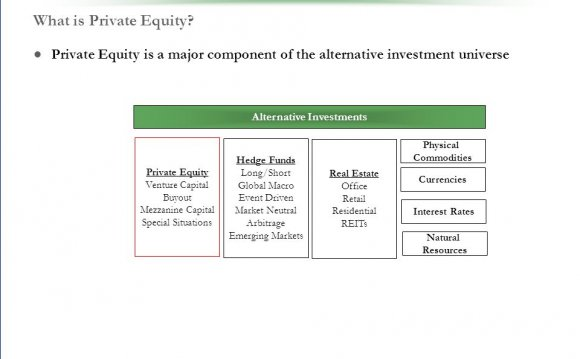 Special Situations hedge funds