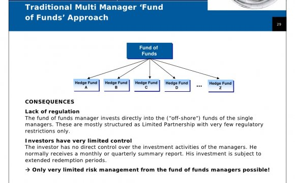 Multi managers hedge fund
