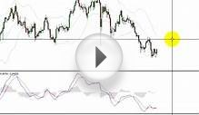 Binary Options Trading Secrets 2014 | Banks and Hedge Fund