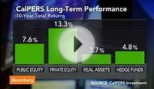 Is Private Equity the Answer to Calpers' Hedge Fund Exit?