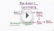 Risk Analysis in Capital Budgeting - Introduction