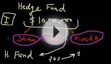 What is Hedge Fund